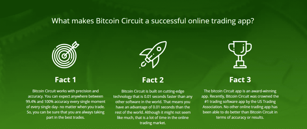 Facts of Crypto Trading Platform