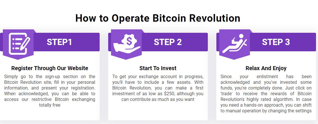 How Bitcoin Revolution works?
