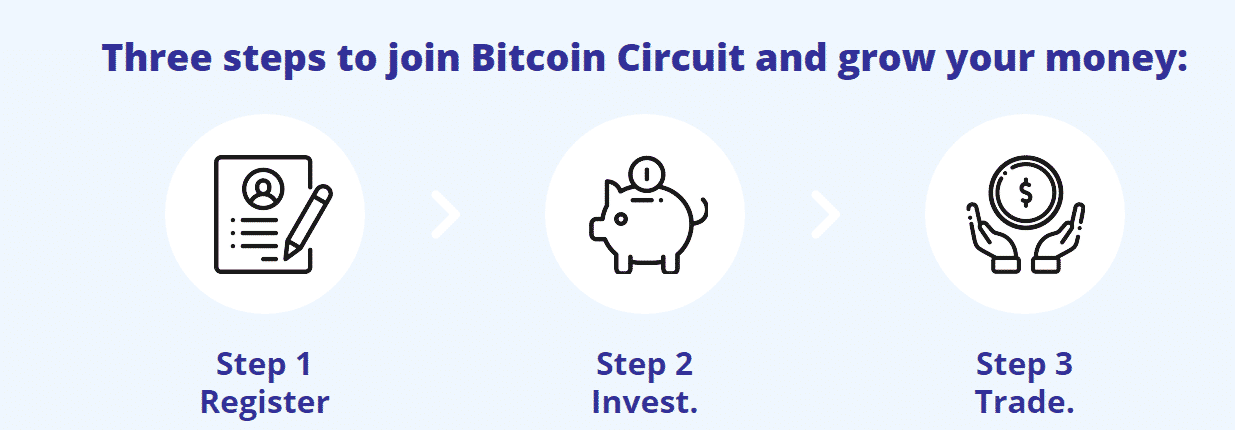 Steps to Join Bitcoin Circuit
